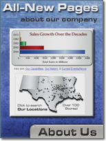 About Elliott Electric Supply: Facts, Figures, and more about the company