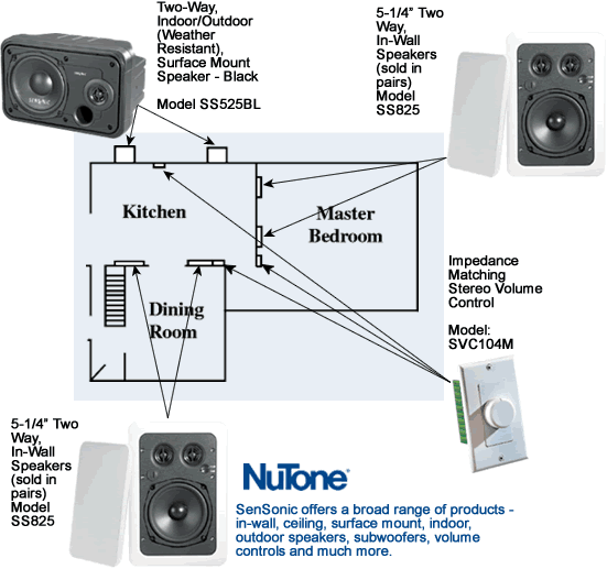 Whole House Audio System Diagram (Broan/Nutone) - Electrical References -  Elliott Electric Supply | Whole House Sound Wiring |  | Elliott Electric Supply