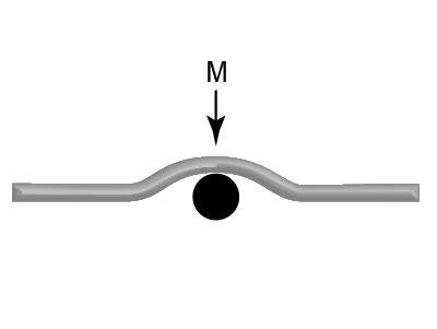Conduit Bending: Accurate Stubs
