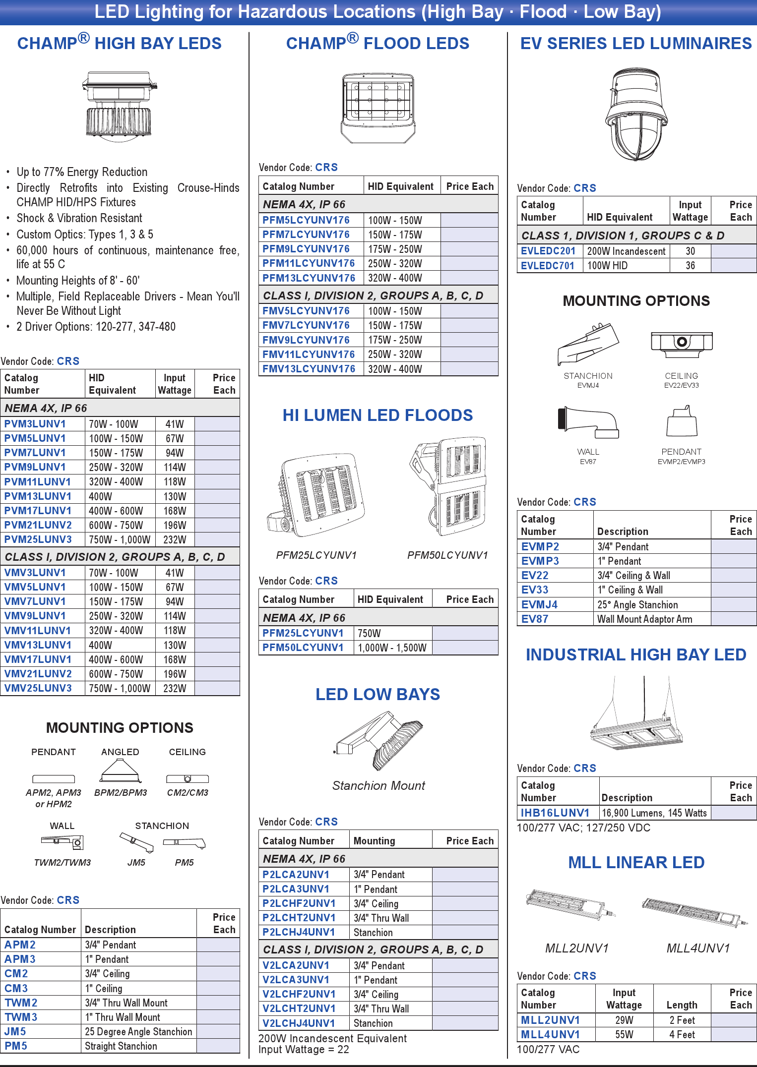 Led Lighting For Hazardous Locations High Bay Flood Low Ceiling Wiring On Light Diagram Group Picture Image By Add Item To Cart