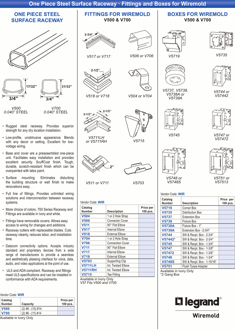 Awesome Wiremold V500 And V2000 Illustration - Wiring Diagram Ideas ...